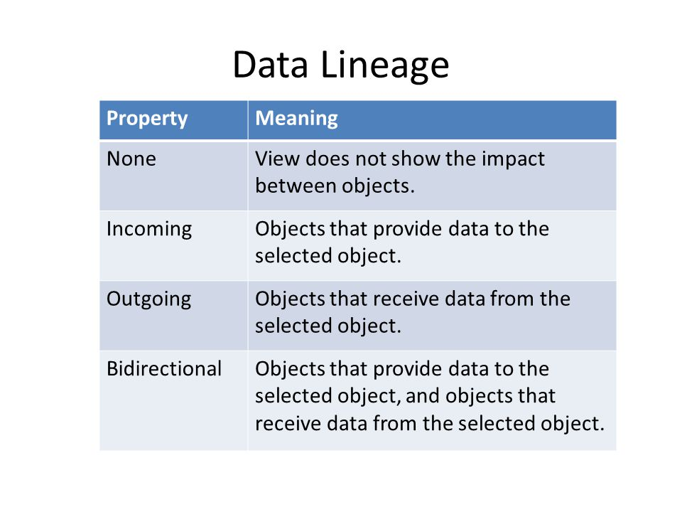 Data Lineage PropertyMeaning NoneView does not show the impact between objects. IncomingObjects that provide data to the selected object. OutgoingObje