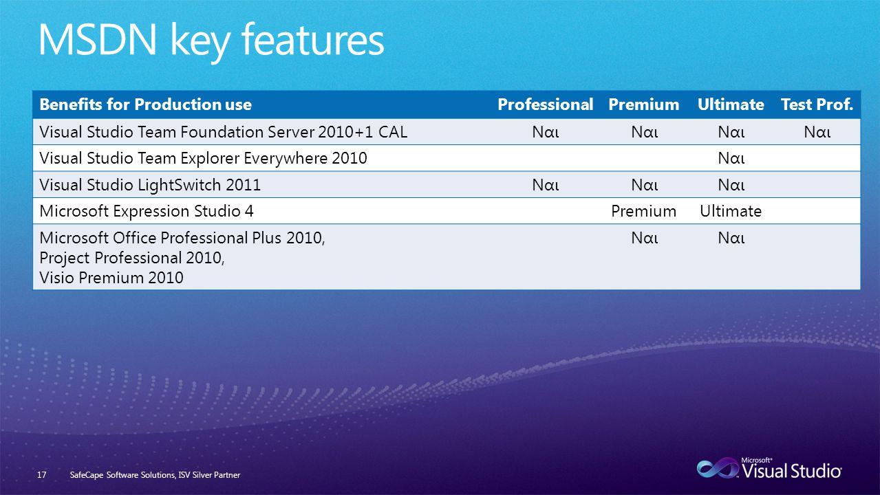 SafeCape Software Solutions, ISV Silver Partner17 Benefits for Production useProfessionalPremiumUltimateTest Prof.
