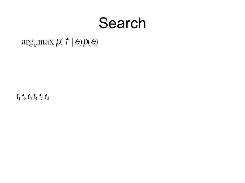 Search f 1 f 2 f 3 f 4 f 5 f 6
