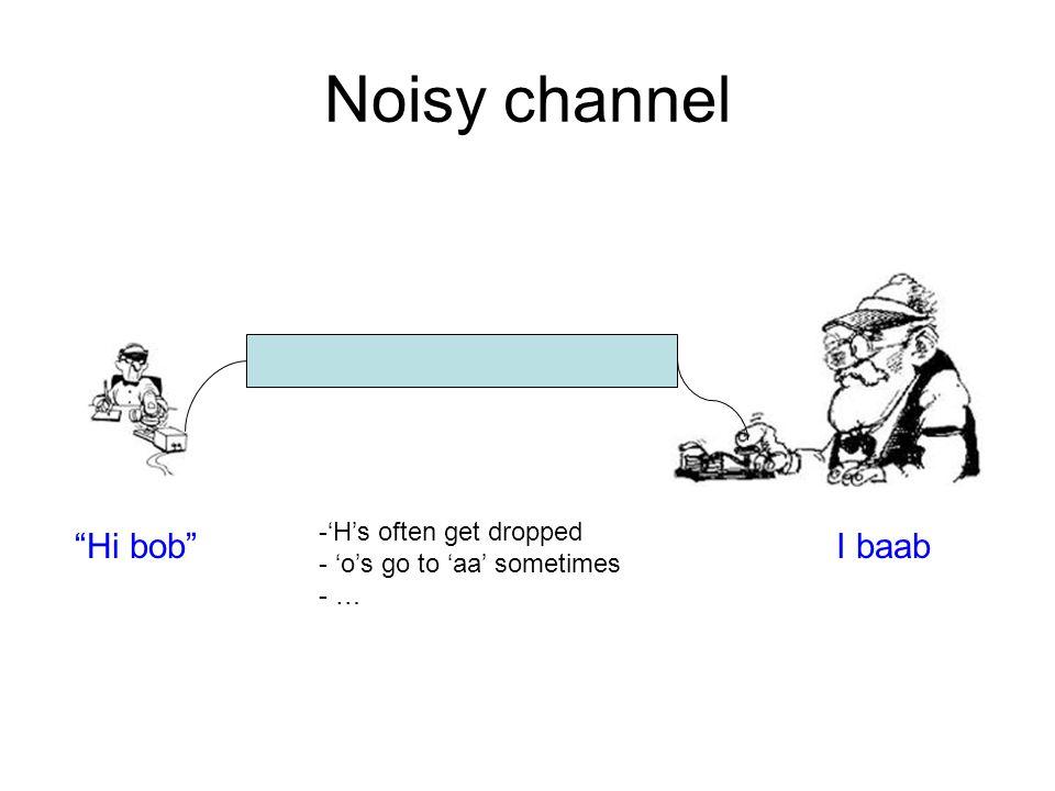 Noisy channel Hi bob I baab -'H's often get dropped - 'o's go to 'aa' sometimes - …
