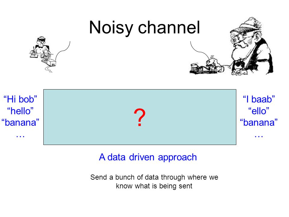 Noisy channel .