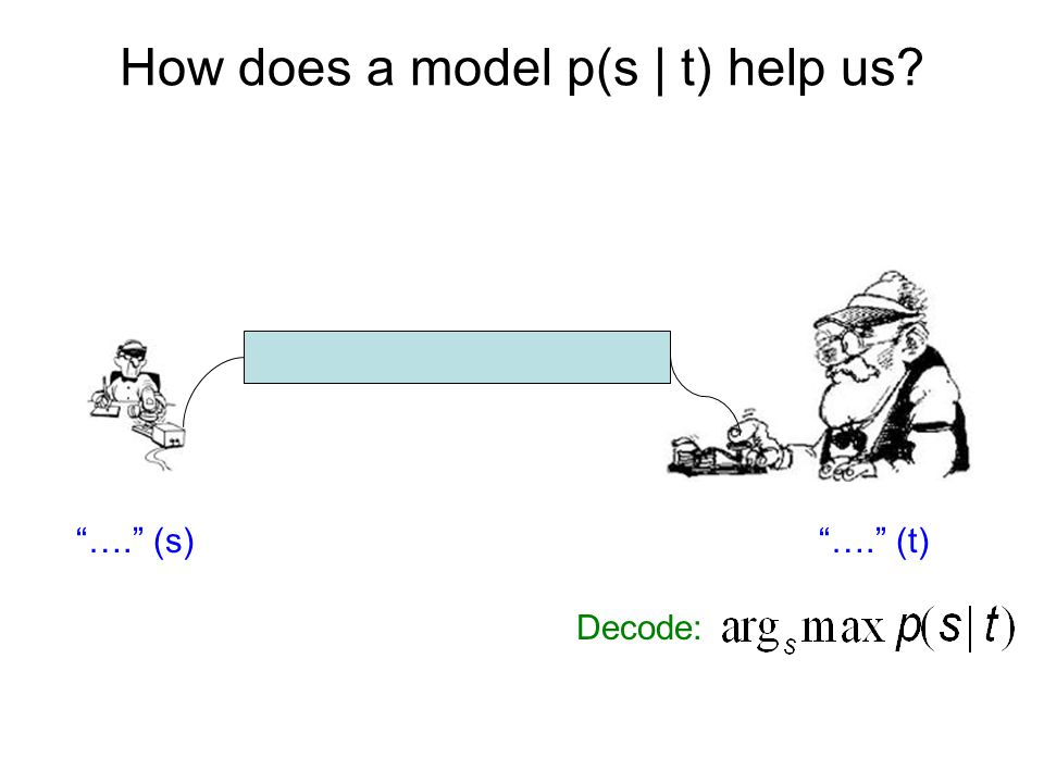 How does a model p(s | t) help us …. (s) …. (t) Decode:
