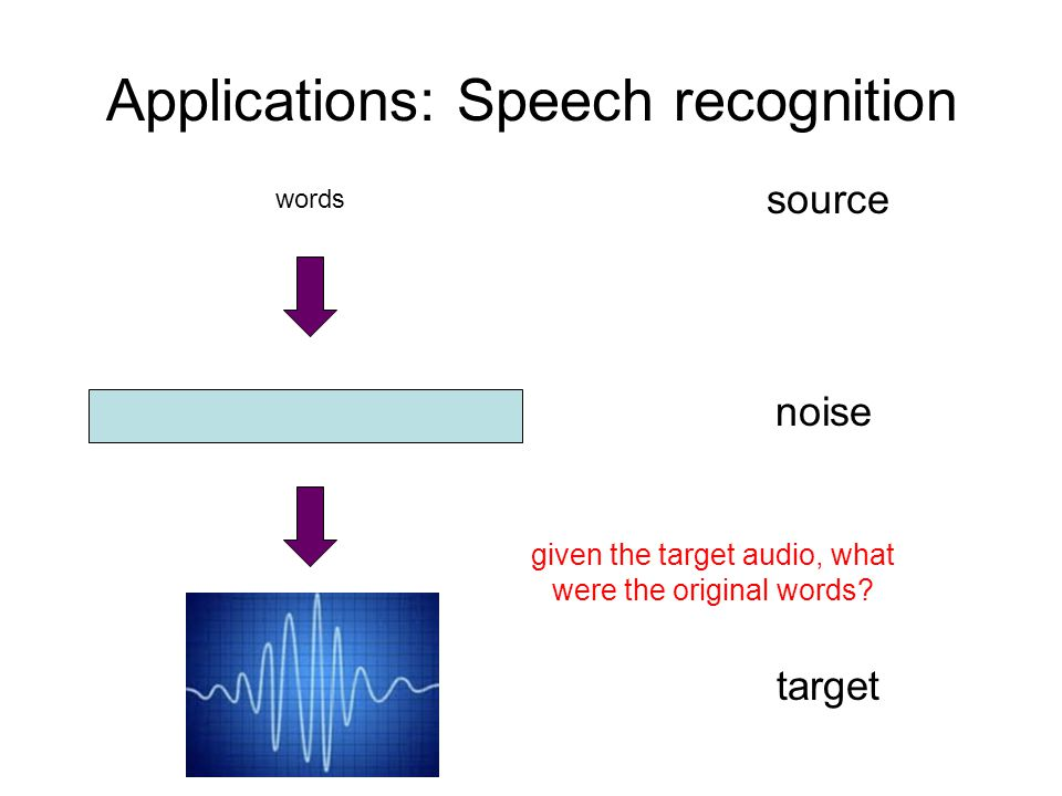 Applications: Speech recognition target source noise words given the target audio, what were the original words