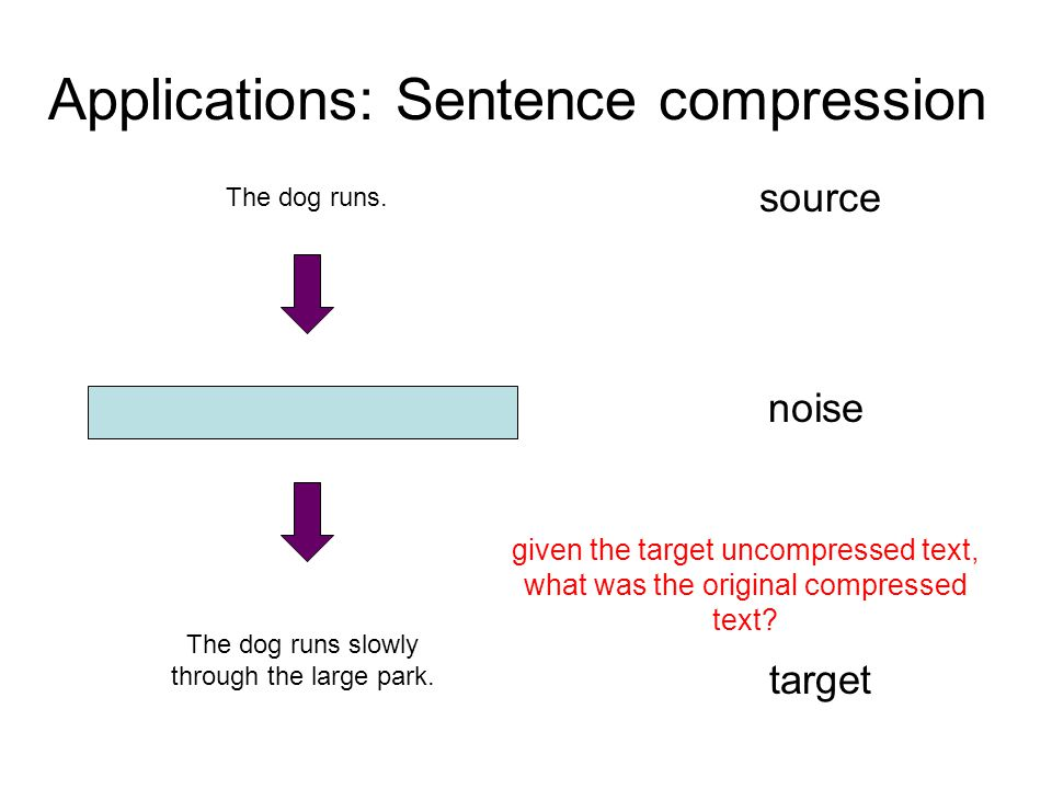 Applications: Sentence compression target source noise The dog runs.