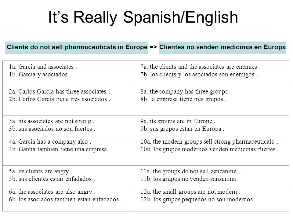 Clients do not sell pharmaceuticals in Europe => Clientes no venden medicinas en Europa It's Really Spanish/English 1a.