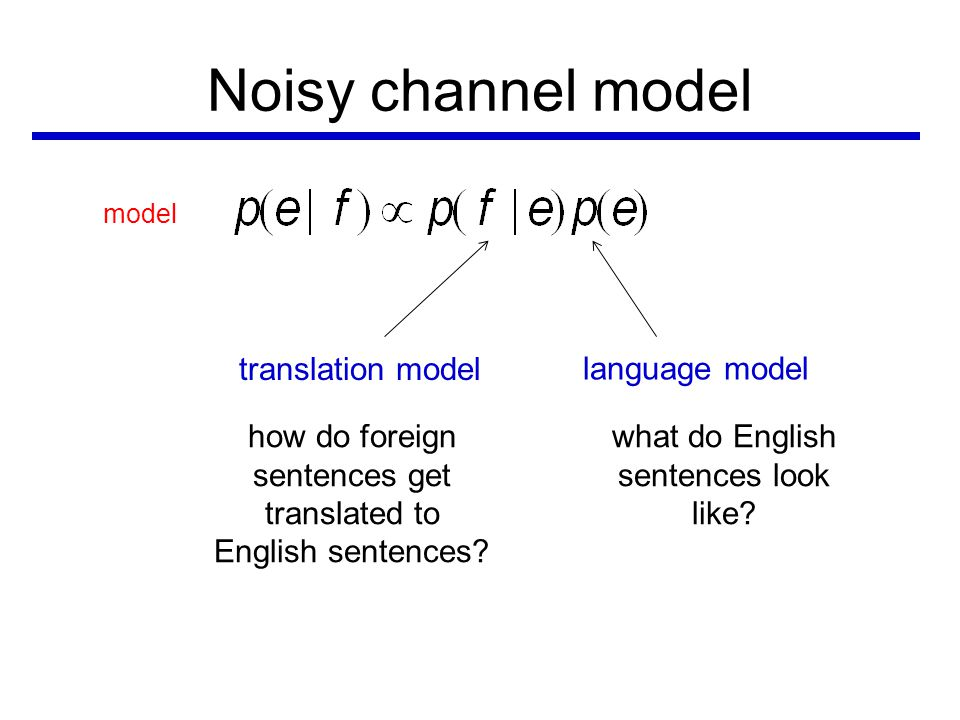 Noisy channel model model translation model language model how do foreign sentences get translated to English sentences.