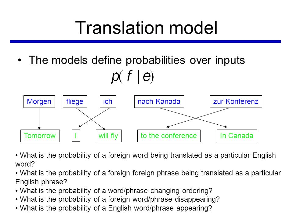 Translation model •The models define probabilities over inputs Morgenfliegeichnach Kanadazur Konferenz TomorrowIwill flyto the conferenceIn Canada • What is the probability of a foreign word being translated as a particular English word.