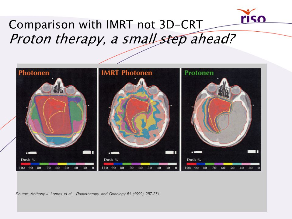 Comparison with IMRT not 3D-CRT Proton therapy, a small step ahead? Source: Anthony J. Lomax et al. Radiotherapy and Oncology 51 (1999) 257-271