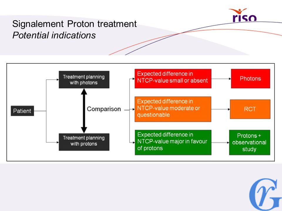 Signalement Proton treatment Potential indications