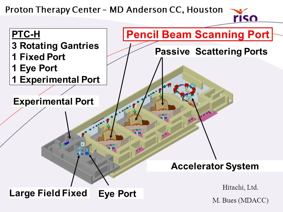Proton Therapy Center – MD Anderson CC, Houston Passive Scattering Ports Pencil Beam Scanning Port Large Field Fixed Eye Port Experimental Port Accele