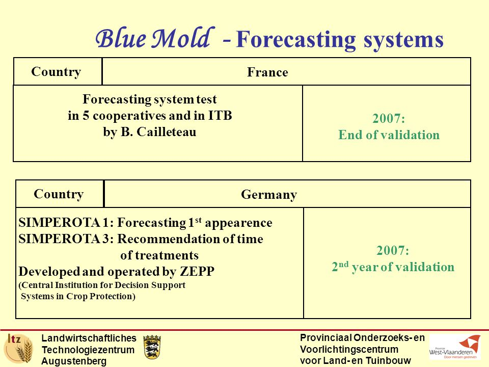 Landwirtschaftliches Technologiezentrum Augustenberg Provinciaal Onderzoeks- en Voorlichtingscentrum voor Land- en Tuinbouw Blue Mold - Forecasting systems Country Germany SIMPEROTA 1: Forecasting 1 st appearence SIMPEROTA 3: Recommendation of time of treatments Developed and operated by ZEPP (Central Institution for Decision Support Systems in Crop Protection) 2007: 2 nd year of validation Country France Forecasting system test in 5 cooperatives and in ITB by B.
