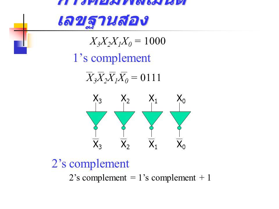 การคอมพลีเมนต์ เลขฐานสอง แบ่งออกเป็น  คอมพลีเมนต์ 1 (1 ' s complement)  คอมพลีเมนต์ 2 (2 ' s complement)  การคอมพลีเมนต์เลขฐานสองนี้นำไปใช้ เกี่ยวกับการคำนวณทางไมโครคอมพิวเตอร์ มาก เพราะว่าจะใช้ในลักษณะการลบด้วย วิธีการบวกด้วยคอมพลีเมนต์  สรุป การลบด้วยการบวกด้วยคอมพลีเมนต์ นั้นจะทำนองเดียวกับการคอมพลีเมนต์ เลขฐานสิบ