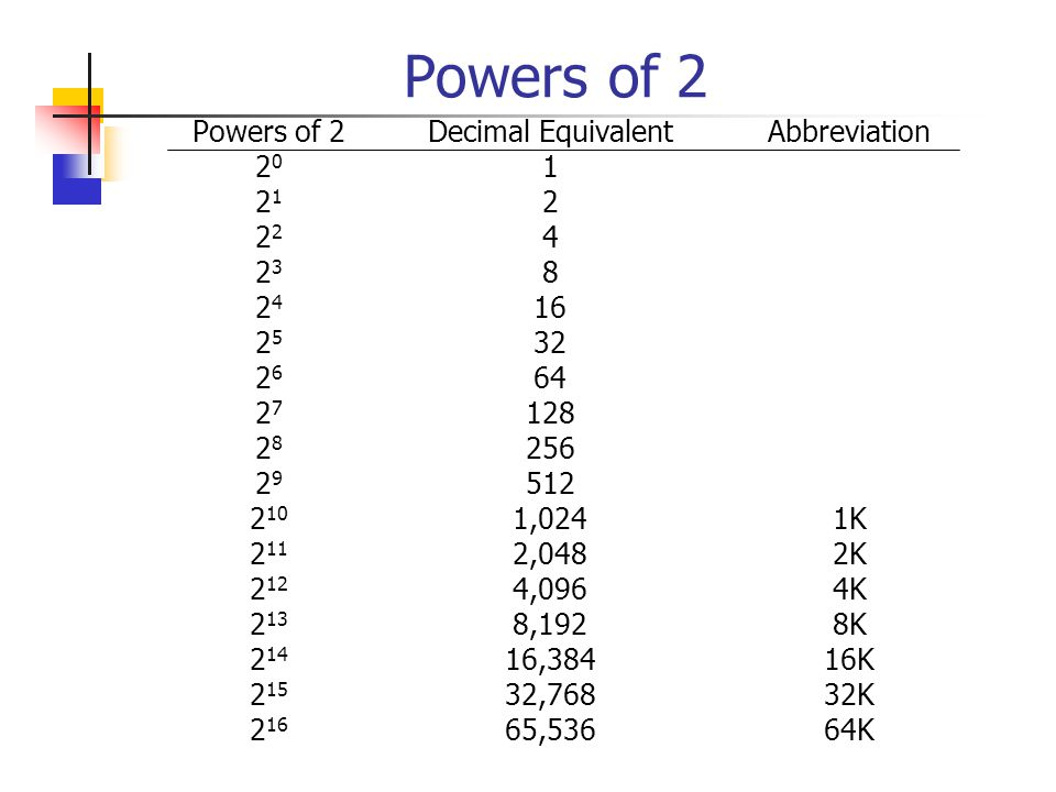 Number Systems (3)  Important Number Systems (Table 1.1)