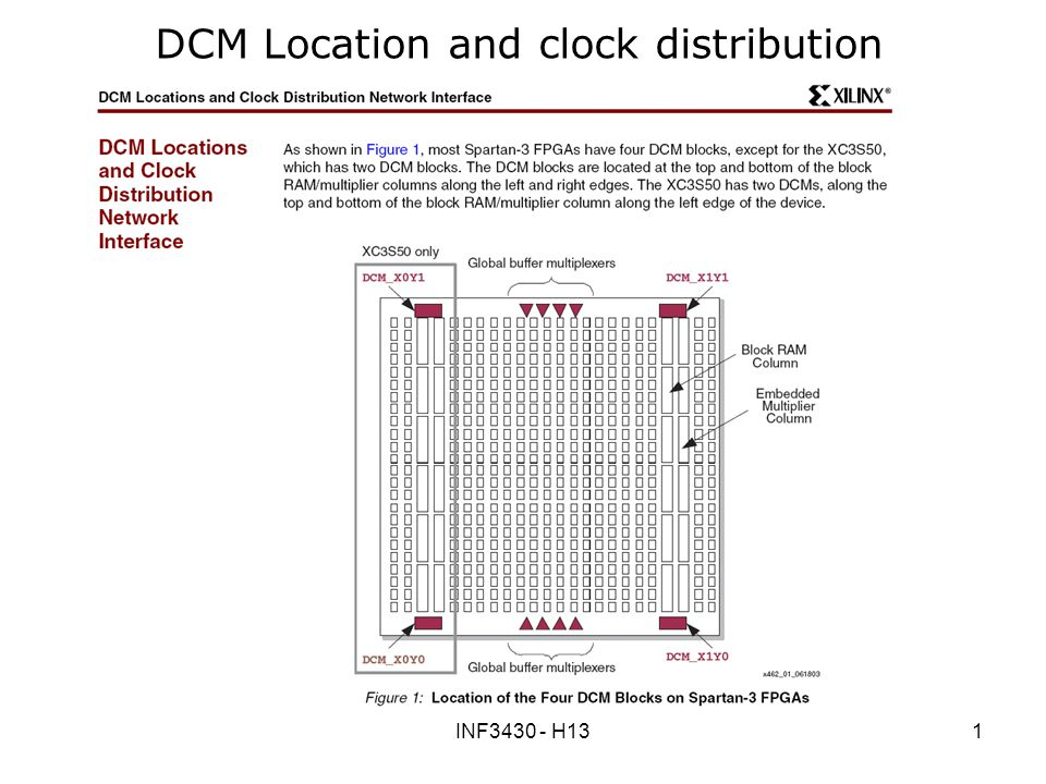 INF H131 DCM Location and clock distribution