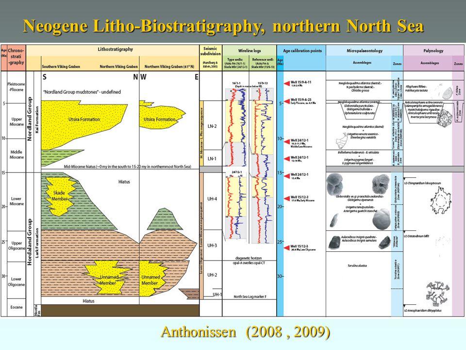 Neogene Litho-Biostratigraphy, northern North Sea Neogene Litho-Biostratigraphy, northern North Sea Anthonissen (2008, 2009)