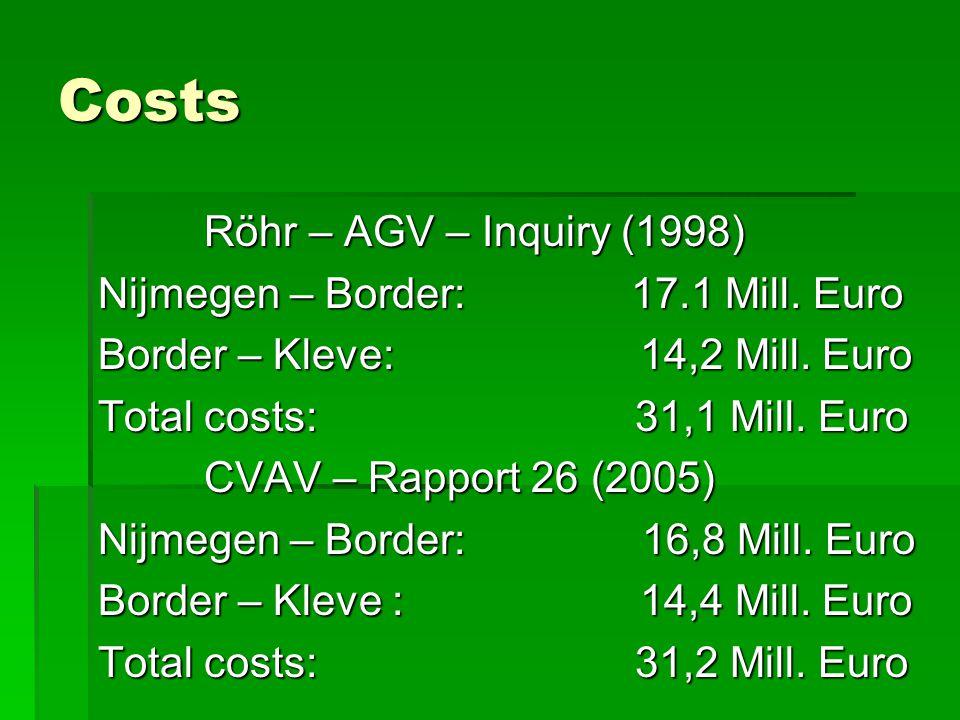 Costs Röhr – AGV – Inquiry (1998) Röhr – AGV – Inquiry (1998) Nijmegen – Border: 17.1 Mill.
