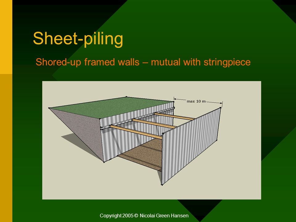 Sheet-piling Copyright 2005 © Nicolai Green Hansen Shored-up framed walls – mutual with stringpiece