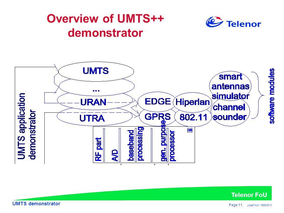 UMTS demonstrator Telenor FoU Page 11, Josef Noll 19990610 Overview of UMTS++ demonstrator