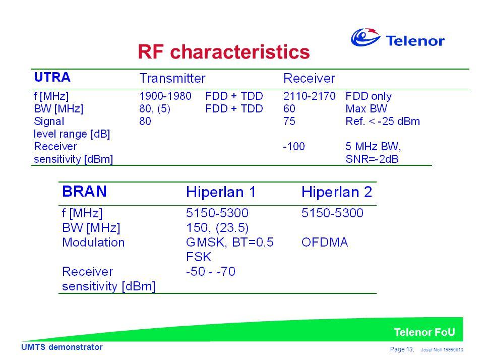 UMTS demonstrator Telenor FoU Page 13, Josef Noll 19990610 RF characteristics