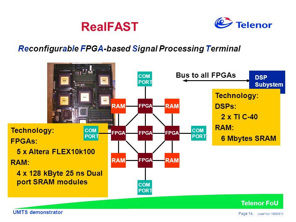 UMTS demonstrator Telenor FoU Page 14, Josef Noll 19990610 RealFAST Reconfigurable FPGA-based Signal Processing Terminal DSP Subystem Bus to all FPGAs Technology: DSPs: 2 x TI C-40 RAM: 6 Mbytes SRAM Technology: FPGAs: 5 x Altera FLEX10k100 RAM: 4 x 128 kByte 25 ns Dual port SRAM modules RAM FPGA RAM COM PORT COM PORT COM PORT COM PORT