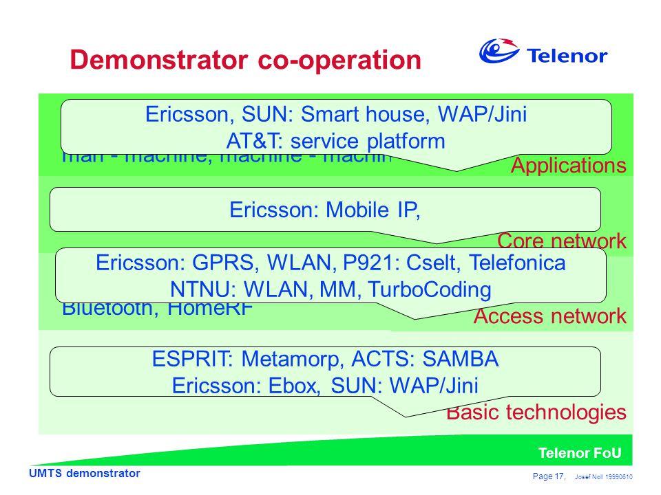 UMTS demonstrator Telenor FoU Page 17, Josef Noll 19990610 Basic technologies Smart Antennas, Channel measurements, Capacity UTRA, USRA, GSM++, DECT, WLAN, Hiperlan, Bluetooth, HomeRF Access network Demonstrator co-operation IN, WEB, FMC/FMI over WAP, JINI, Corba man - machine, machine - machine Applications (Mobile) ATM, IP Core network ESPRIT: Metamorp, ACTS: SAMBA Ericsson: Ebox, SUN: WAP/Jini Ericsson: GPRS, WLAN, P921: Cselt, Telefonica NTNU: WLAN, MM, TurboCoding Ericsson: Mobile IP, Ericsson, SUN: Smart house, WAP/Jini AT&T: service platform