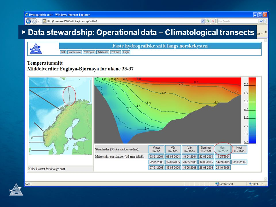 ▶ Data stewardship: Operational data – Climatological transects