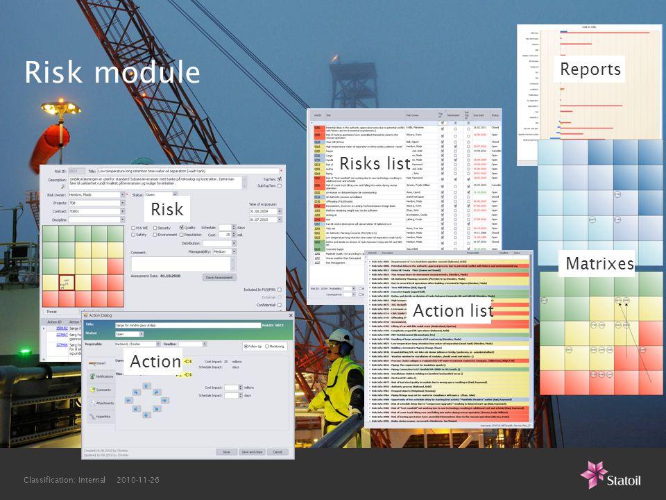 Classification: Internal 2010-11-26 Risk module Matrixes Action list Risks list Risk Action Reports
