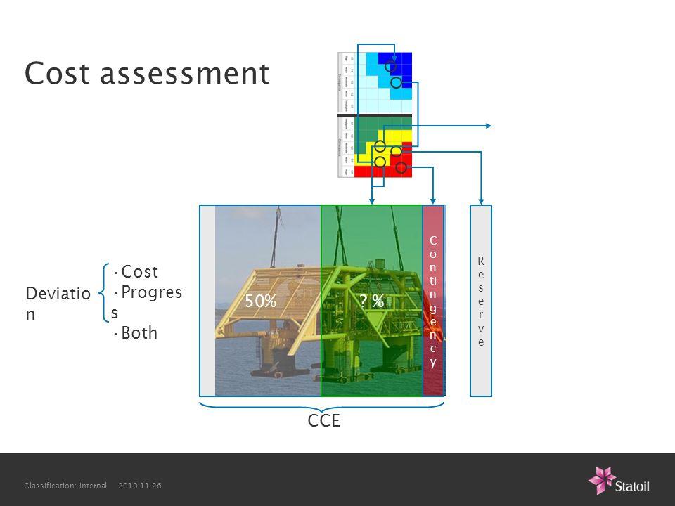Classification: Internal 2010-11-26 Cost assessment 50%.