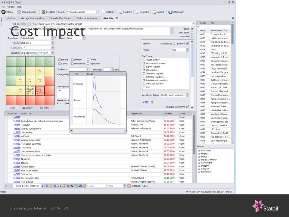 Classification: Internal 2010-11-26 Cost impact