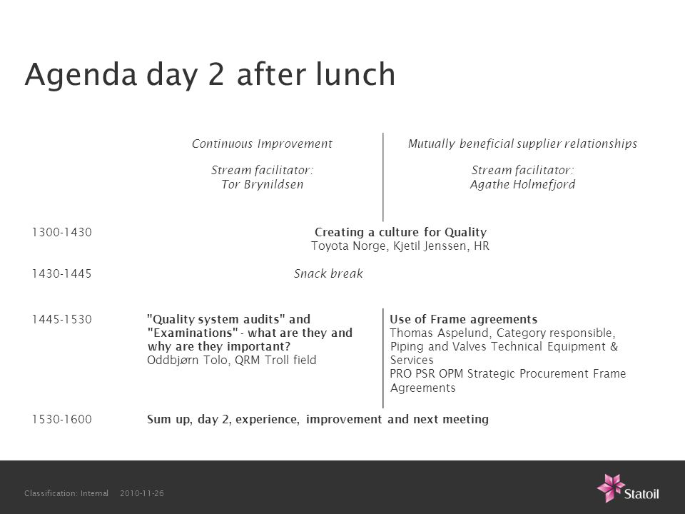 Classification: Internal 2010-11-26 Agenda day 2 after lunch Continuous ImprovementMutually beneficial supplier relationships Stream facilitator: Tor Brynildsen Stream facilitator: Agathe Holmefjord 1300-1430 Creating a culture for Quality Toyota Norge, Kjetil Jenssen, HR 1430-1445 Snack break 1445-1530 Quality system audits and Examinations - what are they and why are they important.