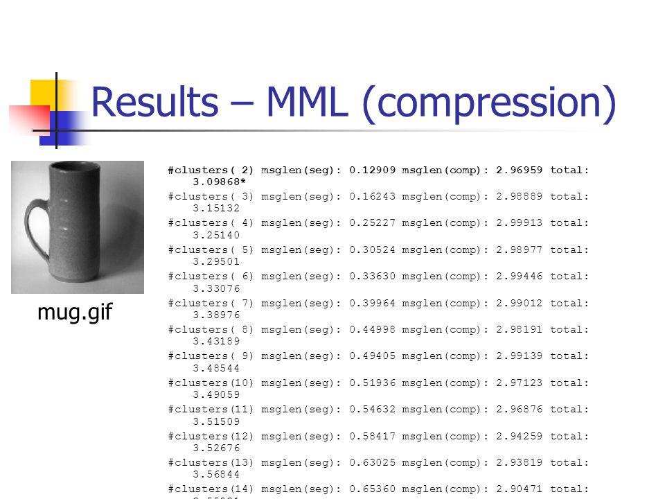 Results – MML (compression) #clusters( 2) msglen(seg): 0.12909 msglen(comp): 2.96959 total: 3.09868* #clusters( 3) msglen(seg): 0.16243 msglen(comp):
