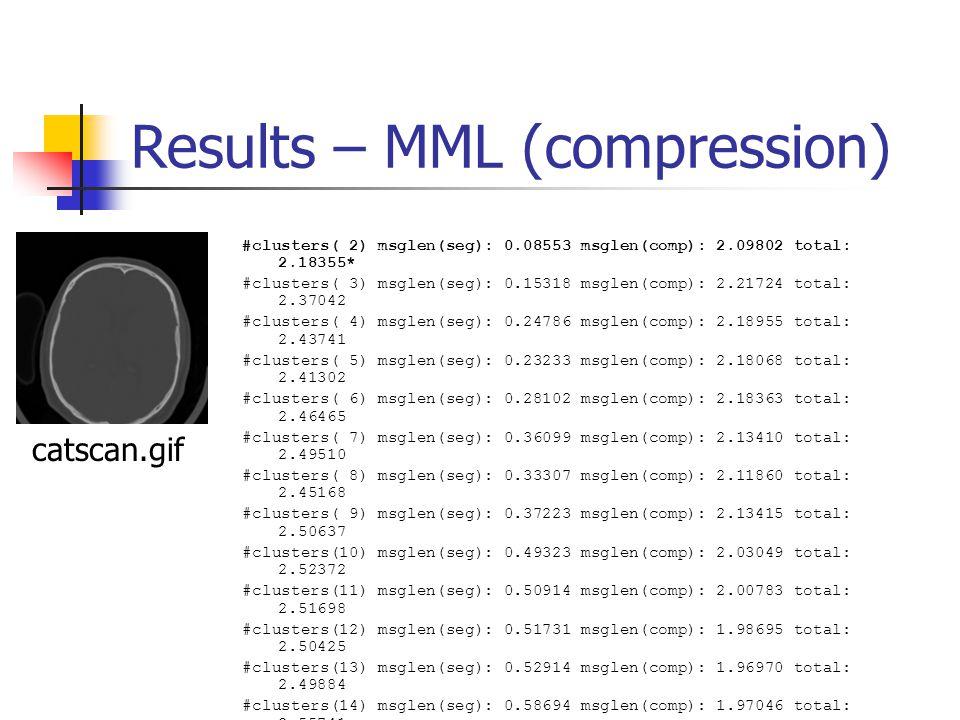 Results – MML (compression) #clusters( 2) msglen(seg): 0.08553 msglen(comp): 2.09802 total: 2.18355* #clusters( 3) msglen(seg): 0.15318 msglen(comp):