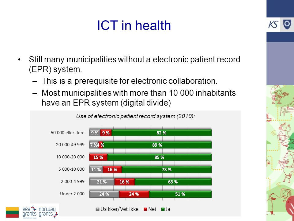 •Still many municipalities without a electronic patient record (EPR) system.