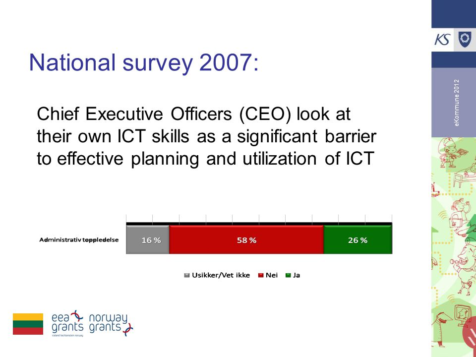 eKommune 2012 Chief Executive Officers (CEO) look at their own ICT skills as a significant barrier to effective planning and utilization of ICT National survey 2007:
