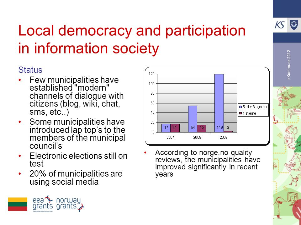 eKommune 2012 Local democracy and participation in information society Status •Few municipalities have established modern channels of dialogue with citizens (blog, wiki, chat, sms, etc..) •Some municipalities have introduced lap top's to the members of the municipal council's •Electronic elections still on test •20% of municipalities are using social media •According to norge.no quality reviews, the municipalities have improved significantly in recent years