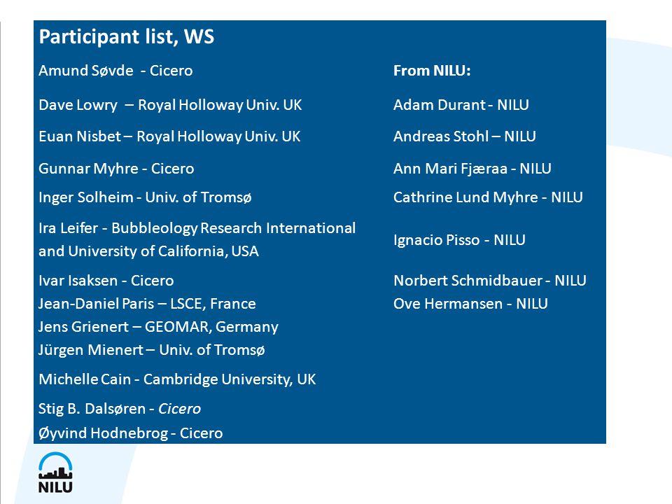 Participant list, WS Amund Søvde - CiceroFrom NILU: Dave Lowry – Royal Holloway Univ.