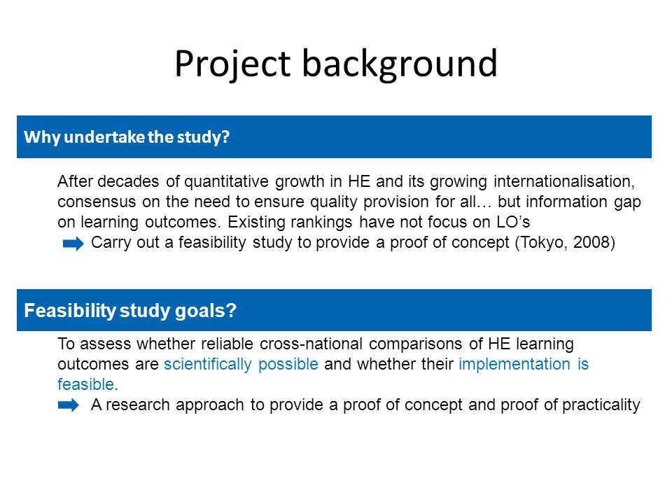 Project background Why undertake the study. Feasibility study goals.