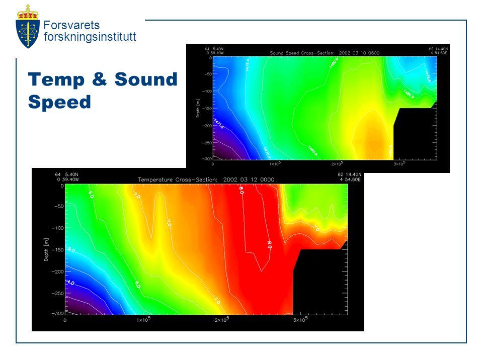 Forsvarets forskningsinstitutt Temp & Sound Speed
