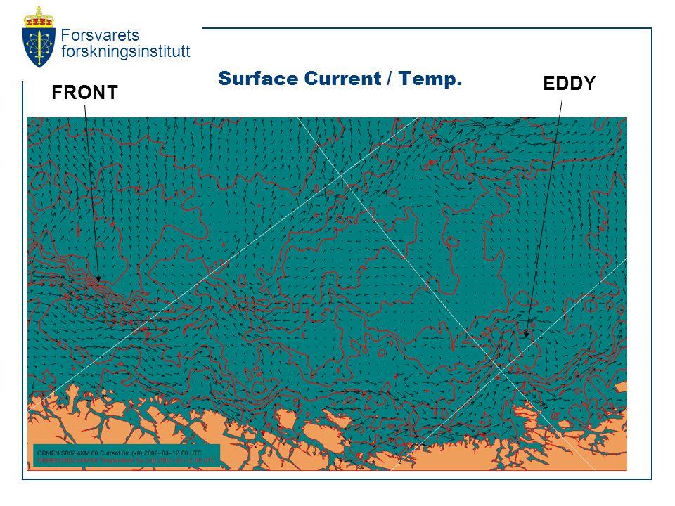 Forsvarets forskningsinstitutt Surface Current / Temp. FRONT EDDY