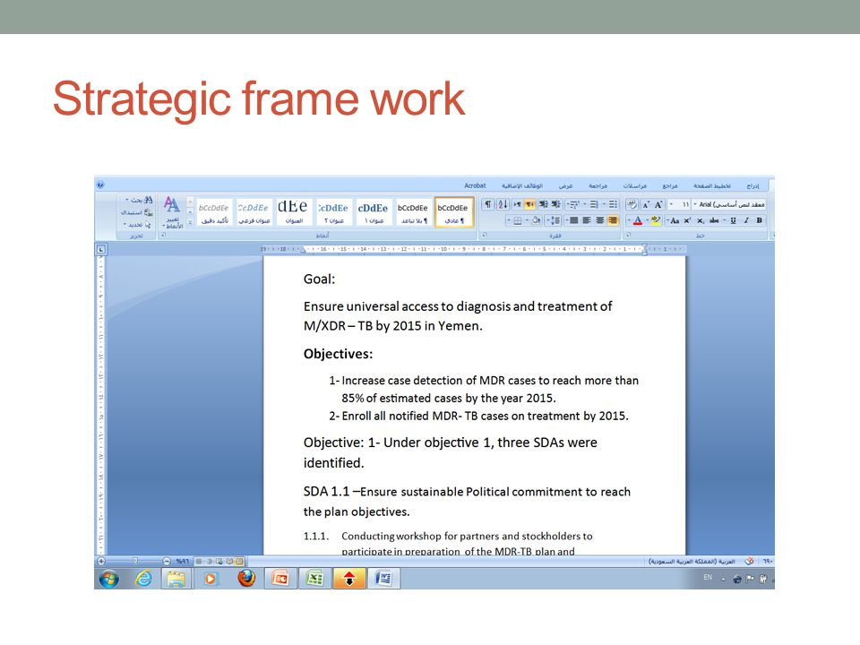 Strategic frame work