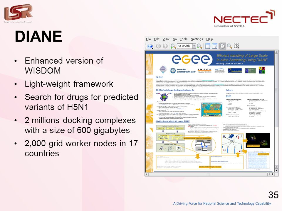 35 DIANE • Enhanced version of WISDOM • Light-weight framework • Search for drugs for predicted variants of H5N1 • 2 millions docking complexes with a size of 600 gigabytes • 2,000 grid worker nodes in 17 countries