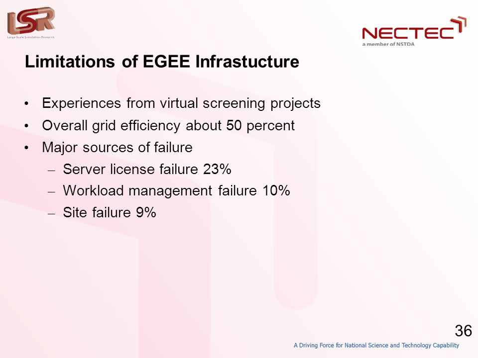 36 Limitations of EGEE Infrastucture • Experiences from virtual screening projects • Overall grid efficiency about 50 percent • Major sources of failure – Server license failure 23% – Workload management failure 10% – Site failure 9%