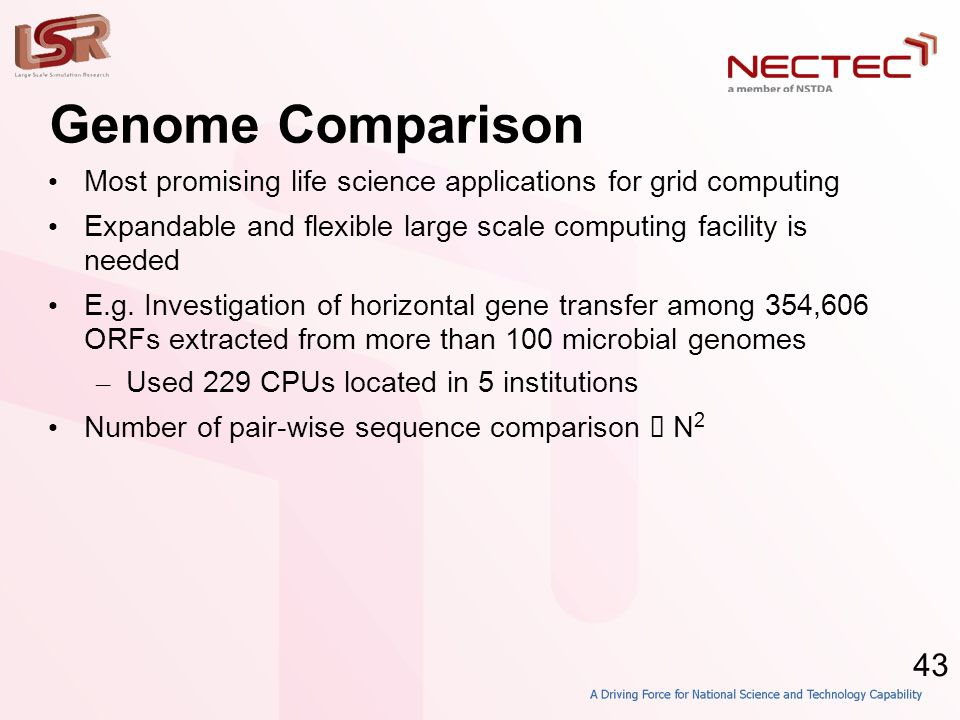 43 Genome Comparison • Most promising life science applications for grid computing • Expandable and flexible large scale computing facility is needed