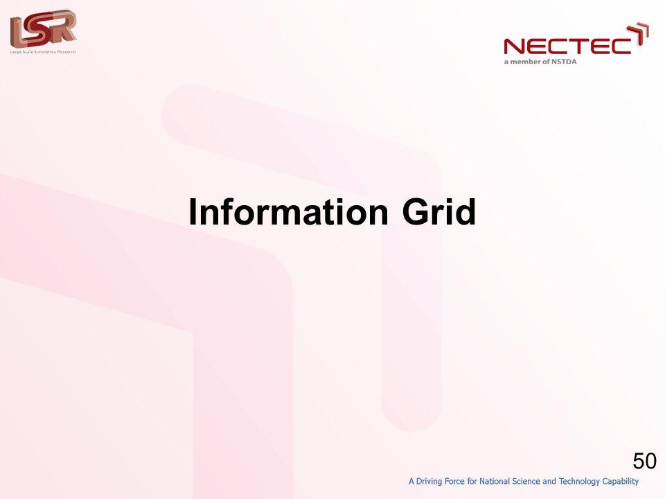 50 Information Grid