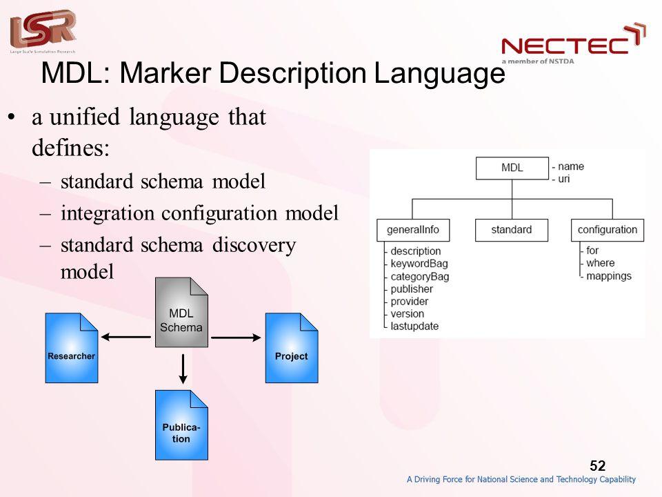 52 MDL: Marker Description Language •a unified language that defines: –standard schema model –integration configuration model –standard schema discovery model