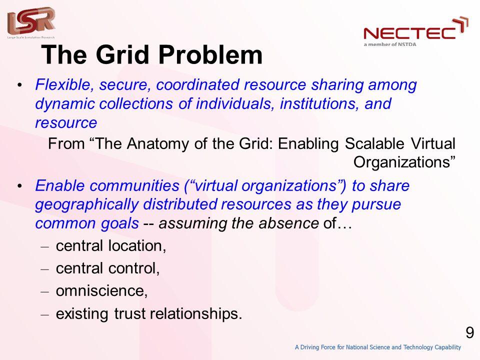 NECTEC GOC CA • Collaboration