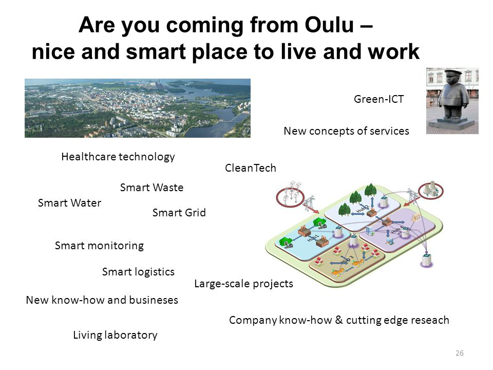 26 Are you coming from Oulu – nice and smart place to live and work Smart Grid Smart Waste Smart Water Smart logistics New concepts of services Smart