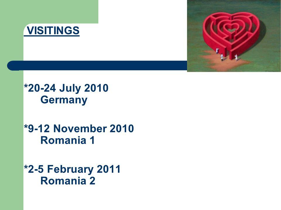 VISITINGS *20-24 July 2010 Germany *9-12 November 2010 Romania 1 *2-5 February 2011 Romania 2