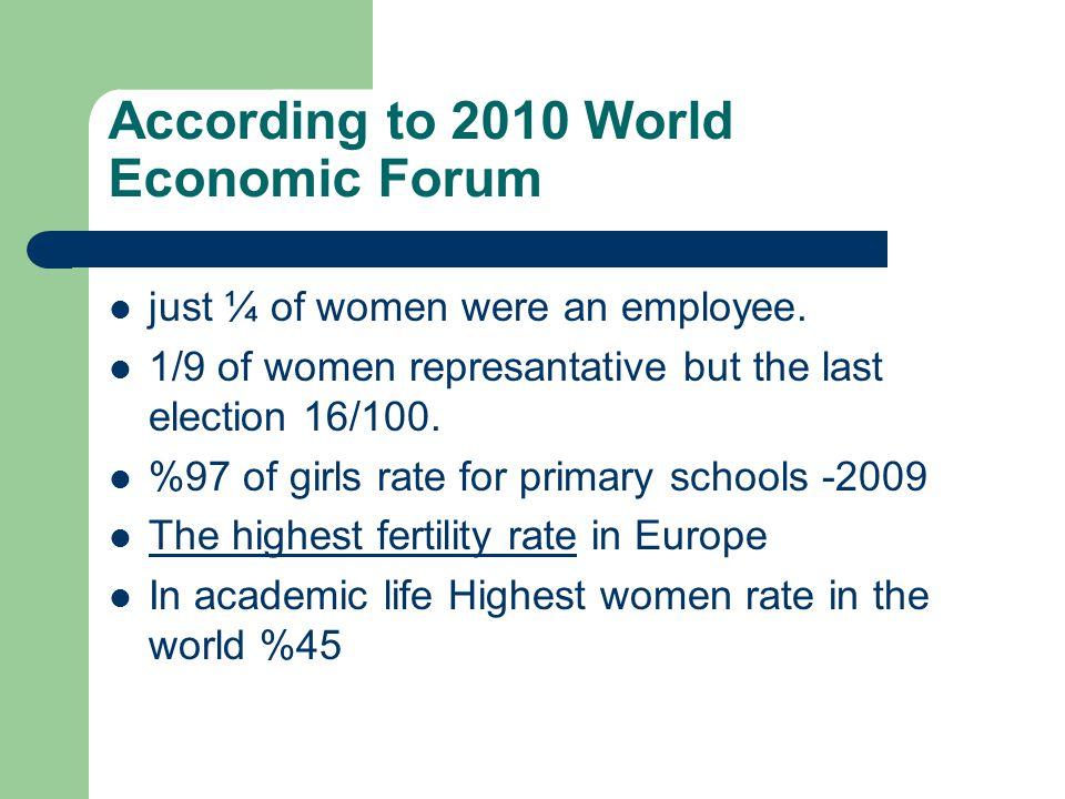 According to 2010 World Economic Forum  just ¼ of women were an employee.