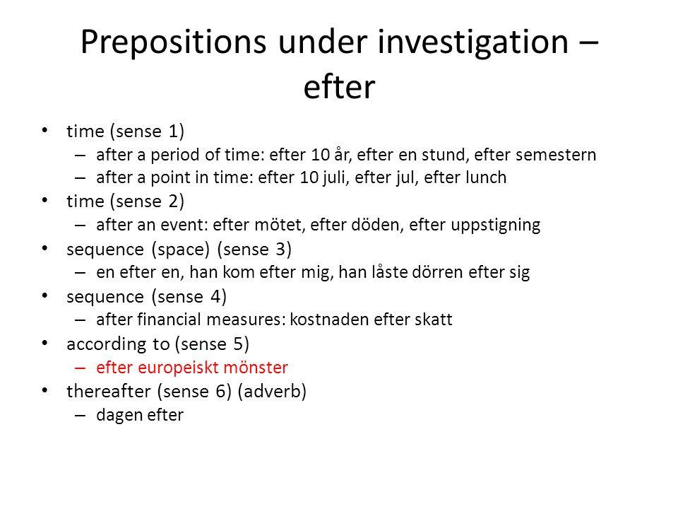 Prepositions under investigation – efter • time (sense 1) – after a period of time: efter 10 år, efter en stund, efter semestern – after a point in ti
